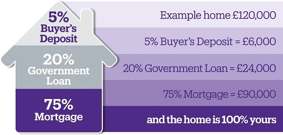 Help to Buy Infographic PURPLE RS.jpg
